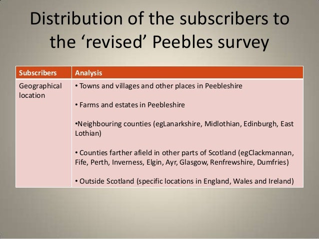 Distribution of the subscribers to     the 'revised' Peebles surveySubscribers    AnalysisGeographical   • Towns and villa...