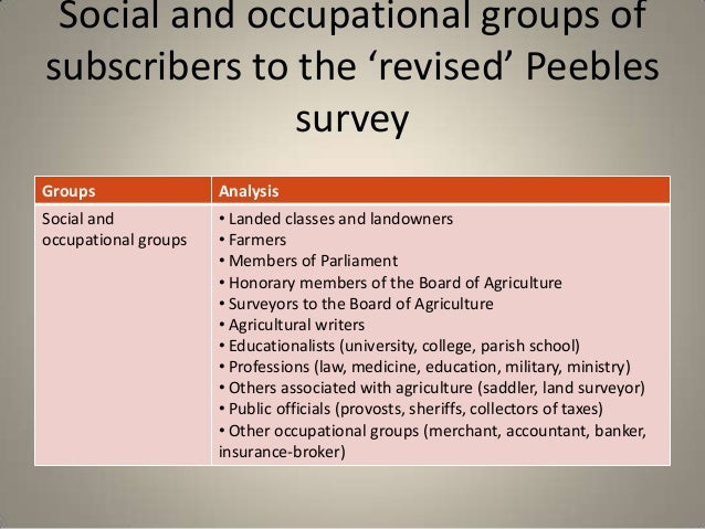 Social and occupational groups ofsubscribers to the 'revised' Peebles               surveyGroups                AnalysisSo...