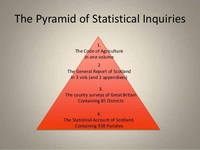 The Pyramid of Statistical Inquiries                         1.               The Code of Agriculture                   In...