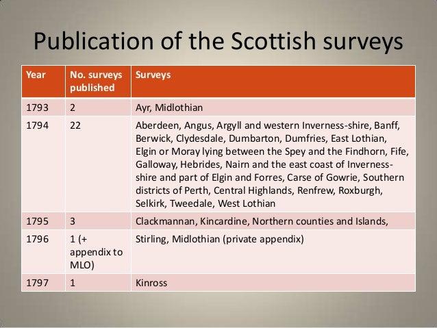Publication of the Scottish surveysYear   No. surveys   Surveys       published1793   2             Ayr, Midlothian1794   ...