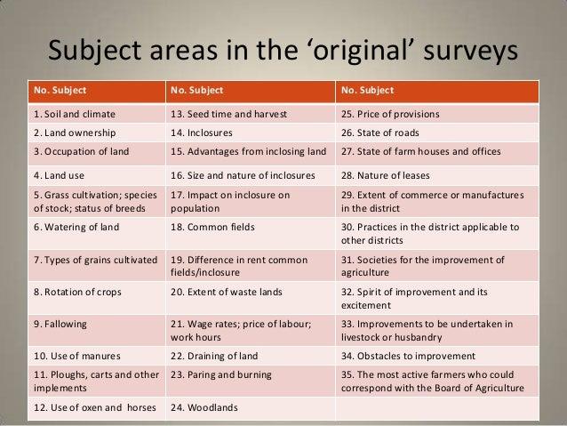 Subject areas in the 'original' surveysNo. Subject                     No. Subject                          No. Subject1. ...