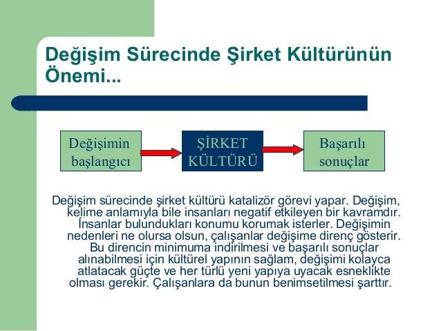 Değişim Sürecinde Şirket KültürününÖnemi...Şirket kültürünün sağlam ve esnek hale getirilmesi ve hertürlü değişimi kaldıra...