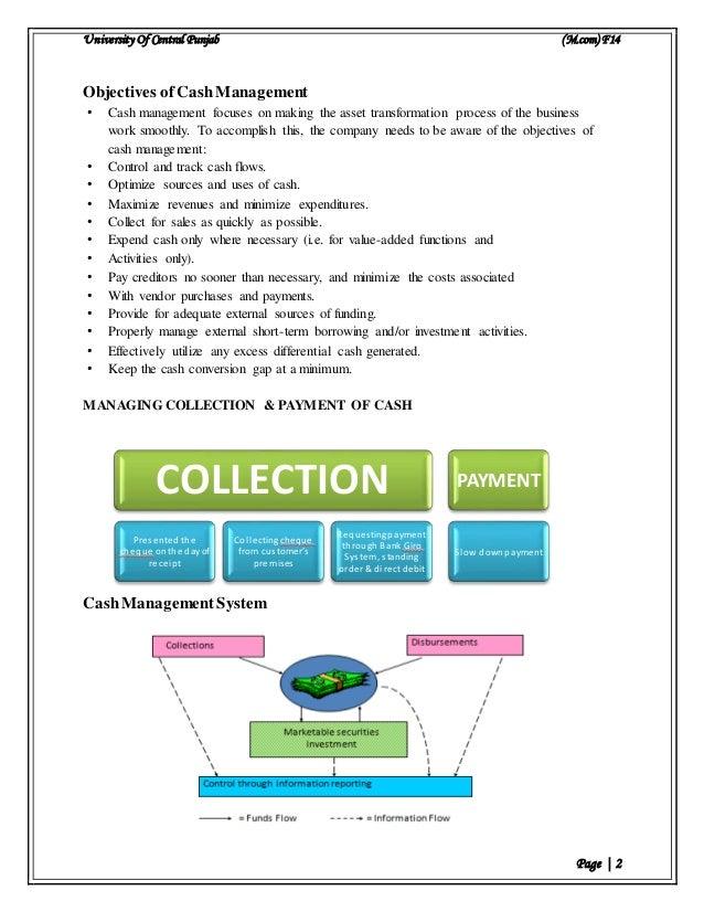 University Of Central Punjab (M.com) F14 Page | 2 Objectives of CashManagement • Cash management focuses on making the ass...