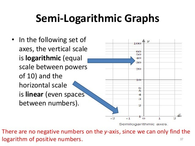 Powers Of 10 Diagram Illustration Of Wiring Diagram