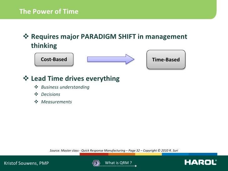 reduction of lead time by quick response manufacturing qrm O quick response manufacturing (qrm) é uma importante ferramenta para  redução de lead  (qrm): the evolution of research aimed at lead time  reduction.