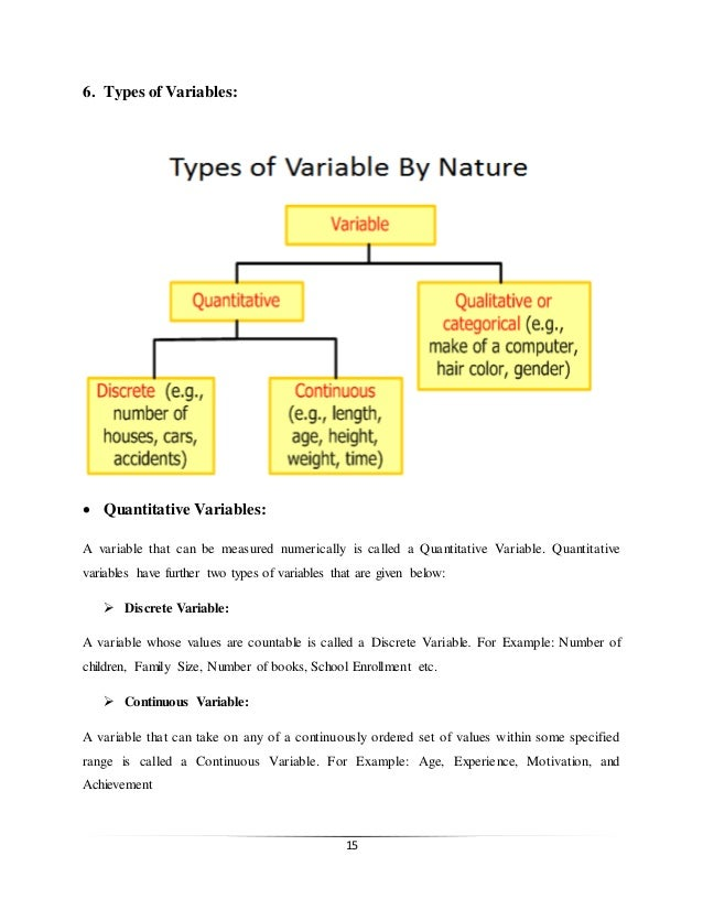 What are some examples of qualitative and quantitative variables?