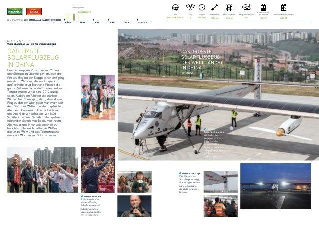21. APRIL 2015 24 / ETAPPE 6 / VON CHONGQING NACH NANJING MÄRZ APRIL MAI JUNI JULI AUGUST Pilot Bertrand Piccard Flugsimul...