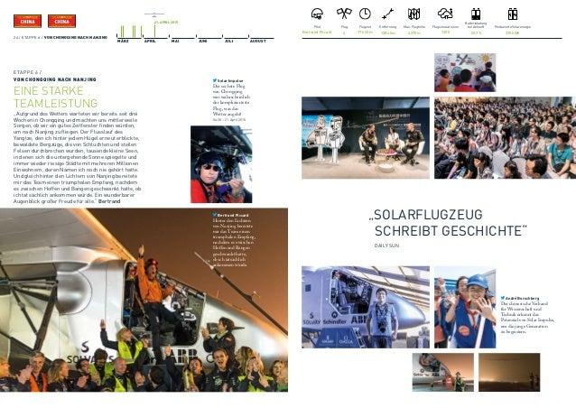 1. JUNI 2015 MÄRZ APRIL MAI JUNI JULI AUGUST FAI-Weltrekorde 3 Pilot André Borschberg Flugsimulationen 2300 Produzierte So...