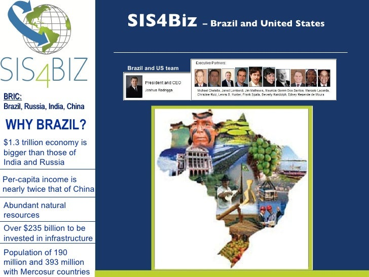 SIS4Biz  – Brazil and United States WHY BRAZIL? $1.3 trillion economy is bigger than those of India and Russia Per-capita ...