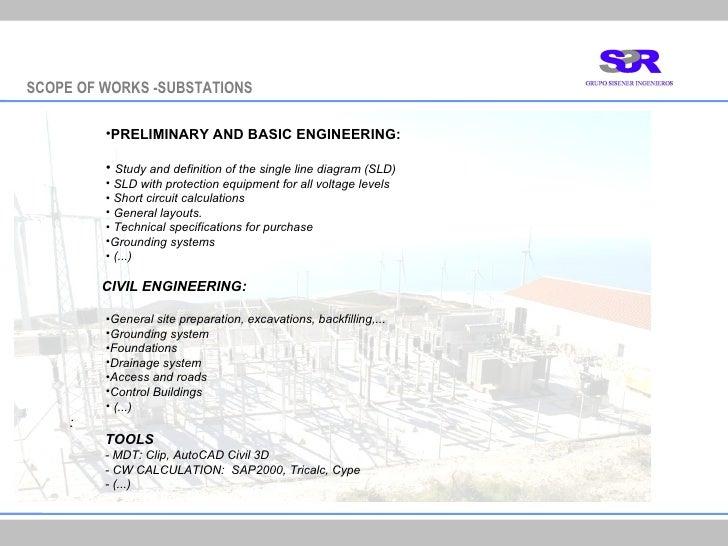 Gas Natural Fenosa Engineering