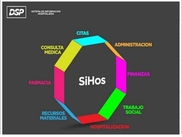 Sishos presentacion