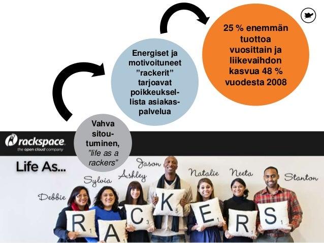 """25 % enemmän tuottoa vuosittain ja liikevaihdon kasvua 48 % vuodesta 2008 Vahva sitou- tuminen, """"life as a rackers"""" Energi..."""