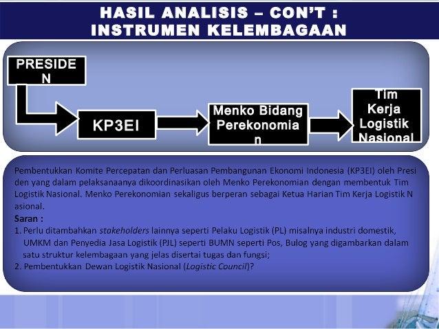 Sistem perdagangan programme con mql