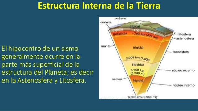 Image Result For El Continental