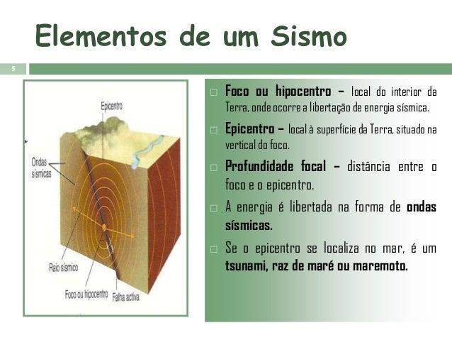 Resultado de imagem para SISMOS