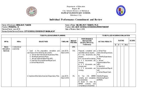 Department of Education Region III City Schools Division of Mabalacat DAPDAP ELEMENTARY SCHOOL Mabalacat City Individual P...