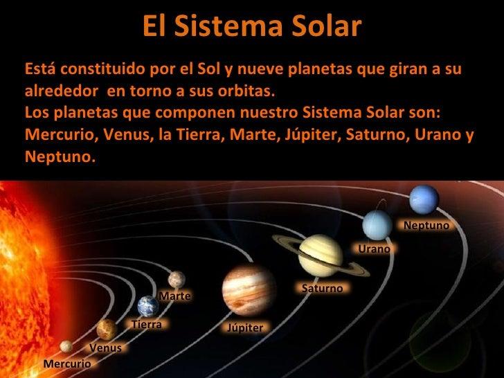 Sistema solar y tierra por dixie andaur for Donde esta el sol
