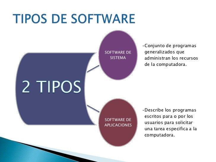 •Conjunto de programasSOFTWARE DE     generalizados que  SISTEMA       administran los recursos                de la compu...