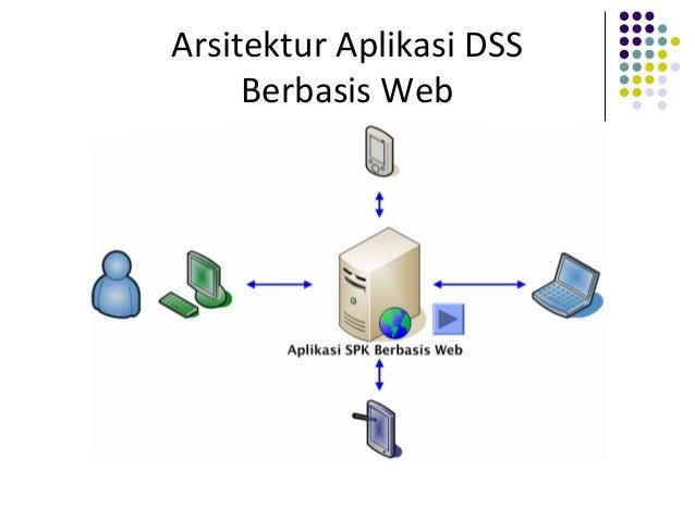 Sistem penunjang keputusan diagram aplikasi dss berbasis web ccuart Image collections