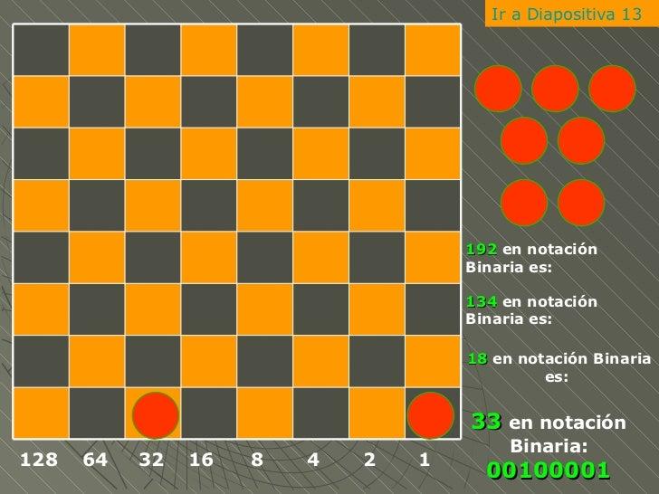 Palabras clave de opciones binarias