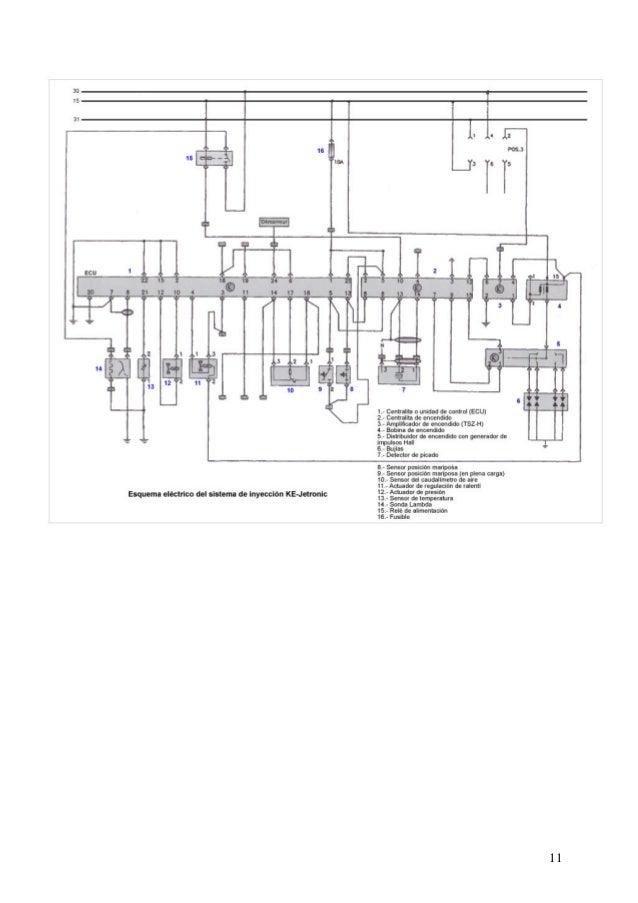 Sistema bosch-ke-jetronic