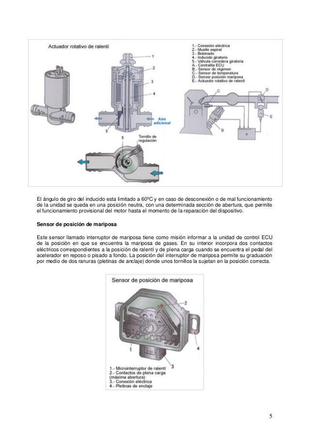 Fallas del sistema de inyeccion k jetronic