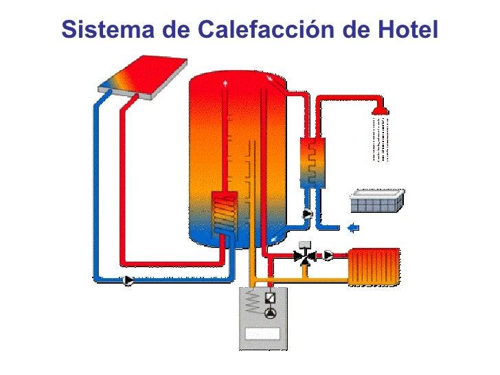 Sistema de calefacci n - Sistemas de calefaccion electrica ...