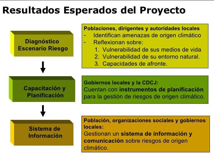 Resultados Esperados del Proyecto <ul><li>Poblaciones, dirigentes y autoridades locales </li></ul><ul><li>Identifican amen...