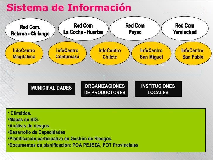 Sistema de Información InfoCentro  San Pablo InfoCentro Magdalena InfoCentro Chilete InfoCentro Contumazá <ul><li>Climátic...