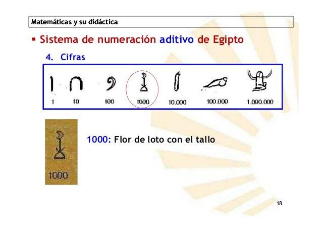 Sistema de-numeracion-egipto