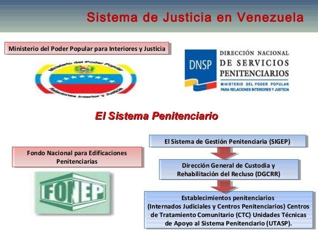Sistema justicia venezuela for Ministerio de relaciones interiores