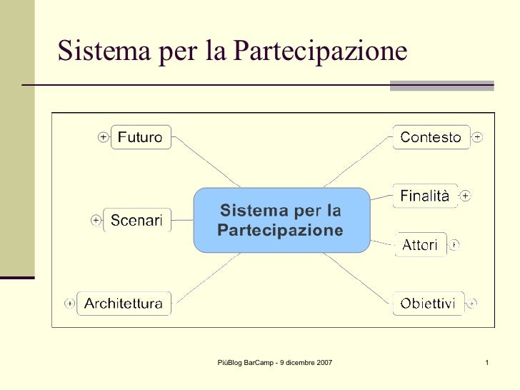 Sistema per la Partecipazione