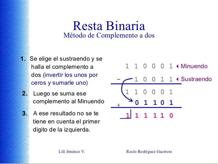 Sistema binario inversion