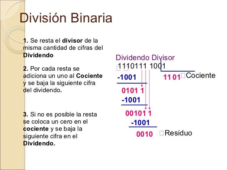 Sistema binario inversion