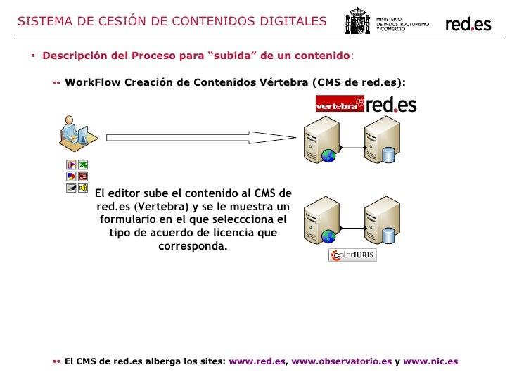 """<ul><li>Descripción del Proceso para """"subida"""" de un contenido :  </li></ul><ul><ul><li>WorkFlow Creación de Contenidos Vér..."""