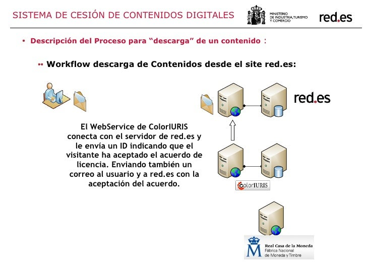 """<ul><li>Descripción del Proceso para """"descarga"""" de un contenido   :  </li></ul><ul><ul><li>Workflow descarga de Contenidos..."""