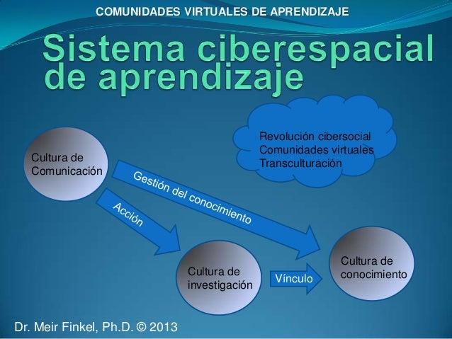 COMUNIDADES VIRTUALES DE APRENDIZAJE                                                Revolución cibersocial                ...