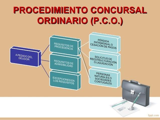 REQUISITOS DE PROCEDENCIAREQUISITOS DE PROCEDENCIA 2. SOLICITUD DE REESTRUCTURACIÓN O LIQUIDACIÓN