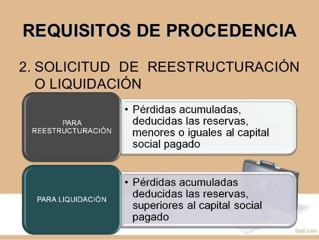 2. REQUISITOS DE ADMISIBILIDAD.2. REQUISITOS DE ADMISIBILIDAD. I. Inicio a pedido del deudor Resumen ejecutivo: a)El inici...