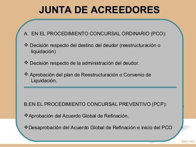 LIQUIDACIÓNLIQUIDACIÓN Régimen de administración a)Entidad registrada ante INDECOPI. Régimen de administración a)Entidad r...