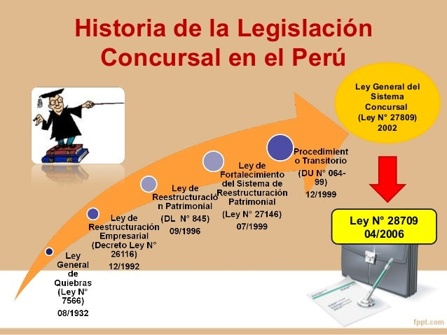 Historia de la Legislación Concursal en el Perú Ley General del Sistema Concursal (Ley N° 27809) 2002 Ley N° 28709 04/2006