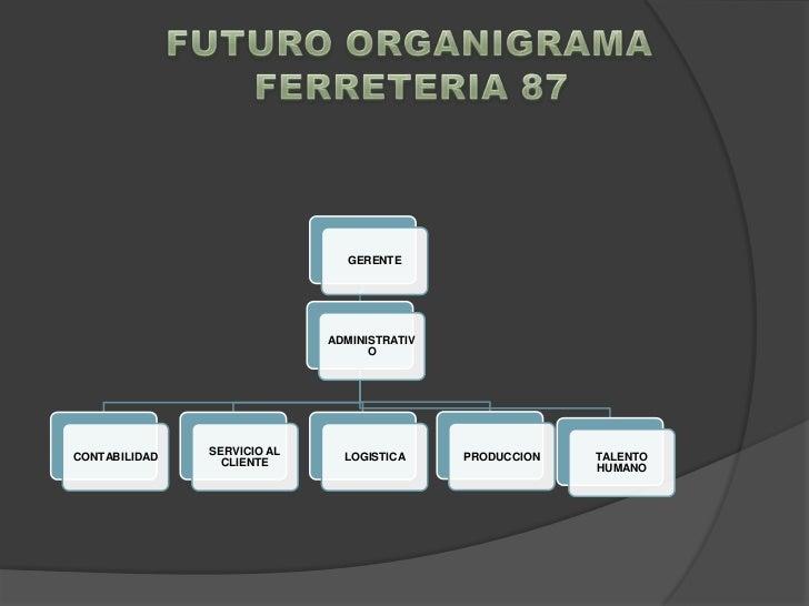 FUTURO ORGANIGRAMA<br />FERRETERIA 87<br />