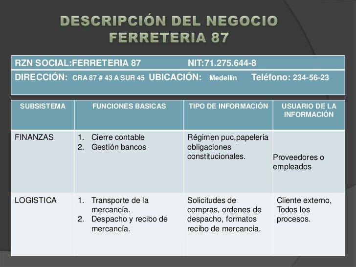 DESCRIPCIÓN DEL NEGOCIO<br />FERRETERIA 87<br />