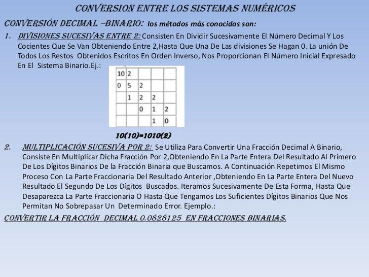 CONVERSION ENTRE LOS SISTEMAS NUMÉRICOSConversión decimal –binario: los métodos más conocidos son:1. Divisiones Sucesivas ...