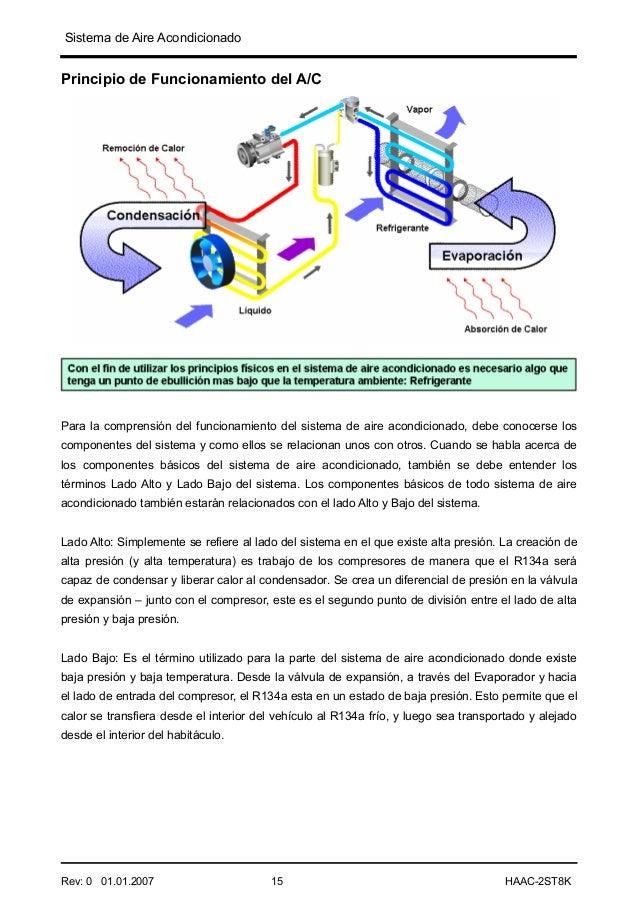 Sensor de temperatura del evaporador funcionamiento