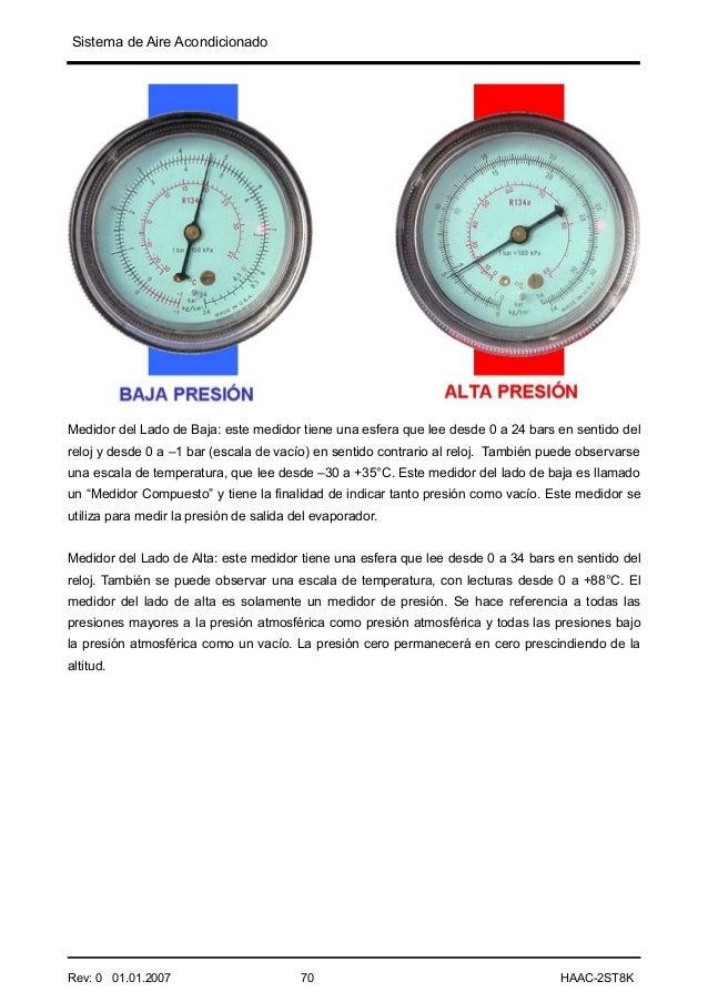 Presion de alta muy alta en aire acondicionado automotriz