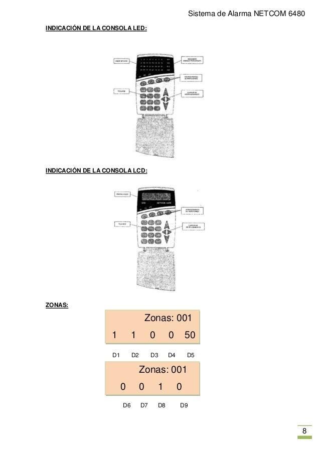 Sistema de alarma netcom 6480 - Sistemas de alarma ...