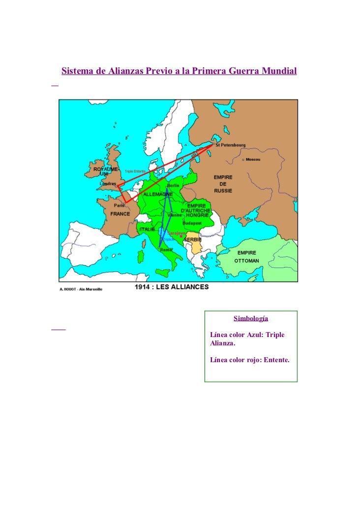Sistema de Alianzas Previo a la Primera Guerra Mundial                                         Simbología                 ...