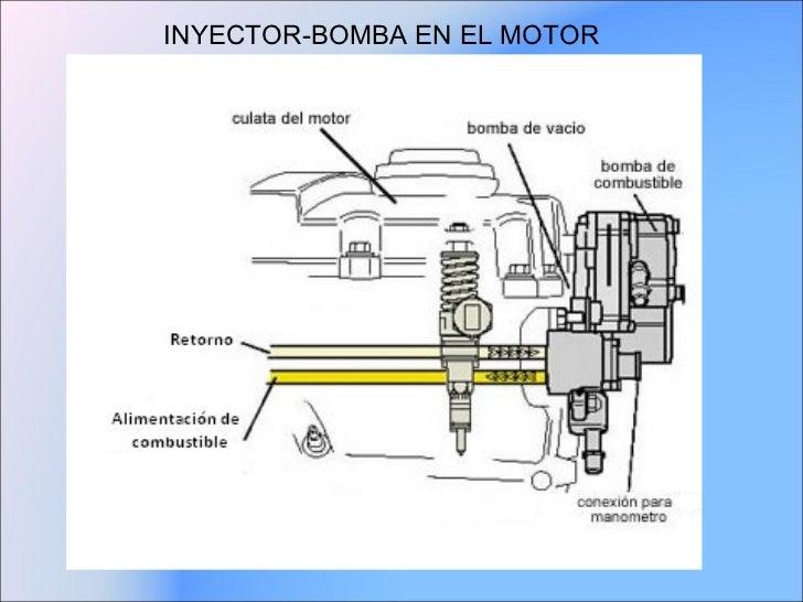 Sistema de alimentación de combustible gasolina pdf