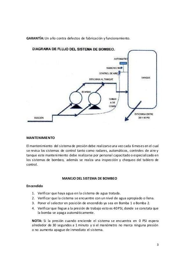 Sistema De Bombeo Hidroneumatico